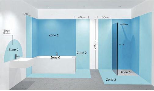 1kw Bathroom Electric Wall Mounted Panel Heater Radiator