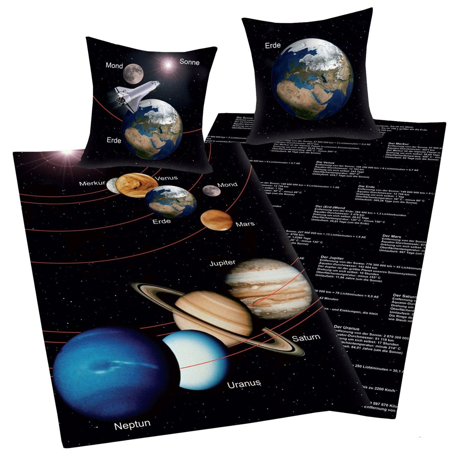 Solar System Bedroom : Details about Planets Space Solar System Duvet Cover in German (FREE P ...