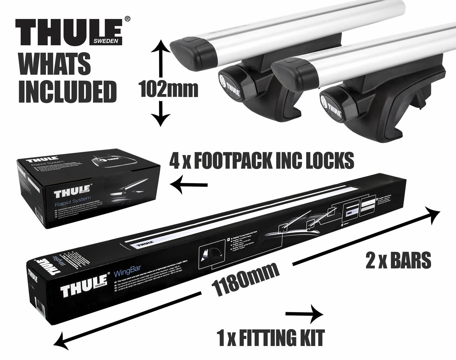 thule roof box fitting instructions