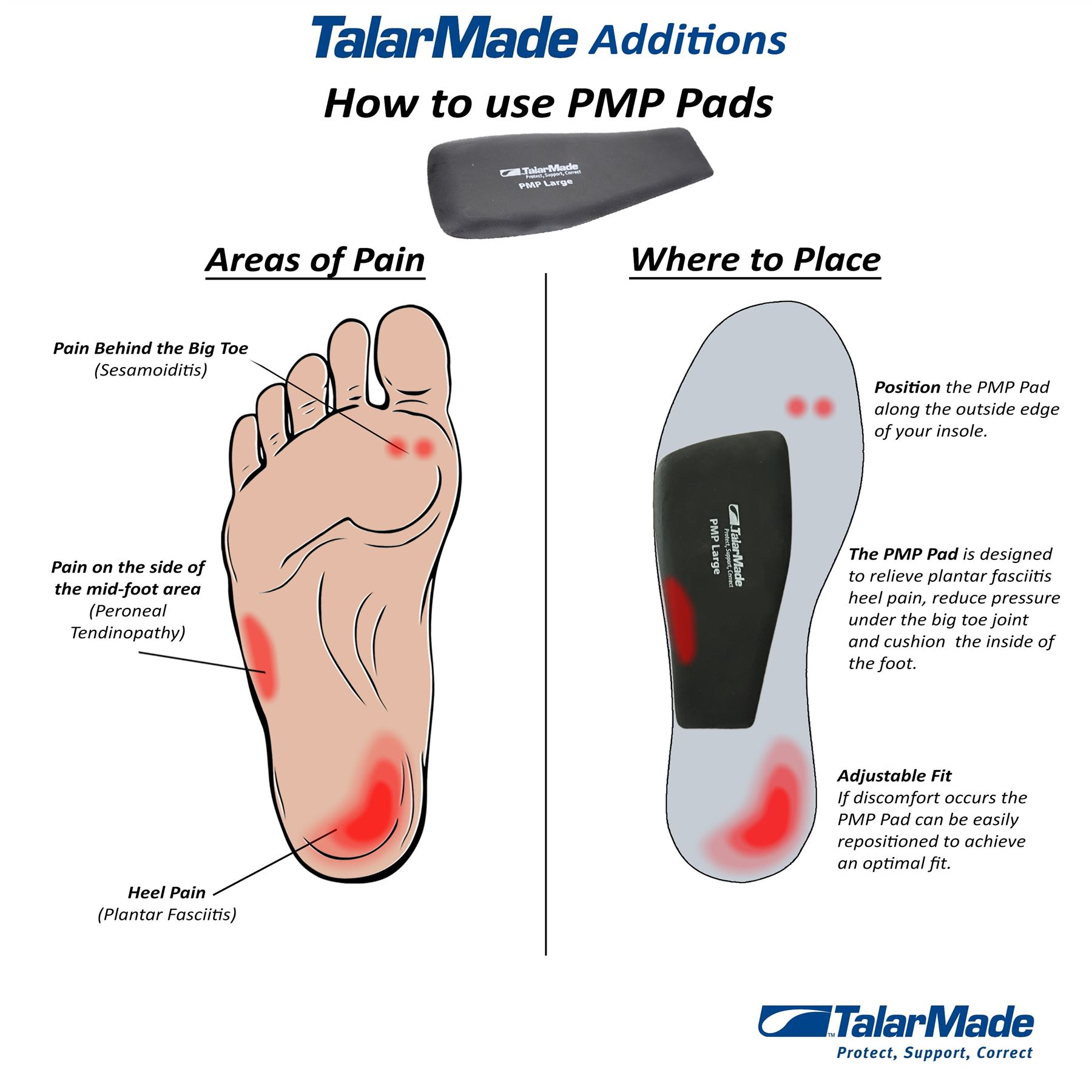Gaitway Classic 3/4 Length Insoles | 3